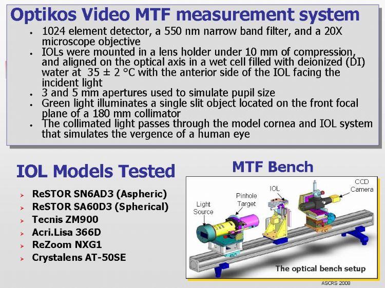 incident color measurement method - 750×562